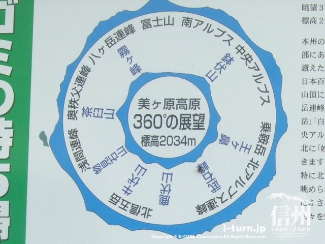 360度パノラマ