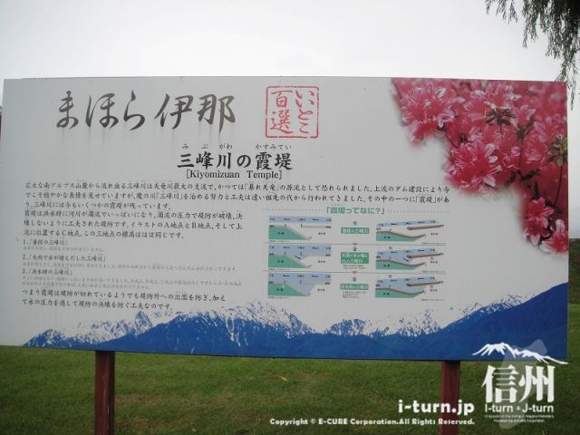 三峰川榛原河川公園 三峰川の霞堤看板