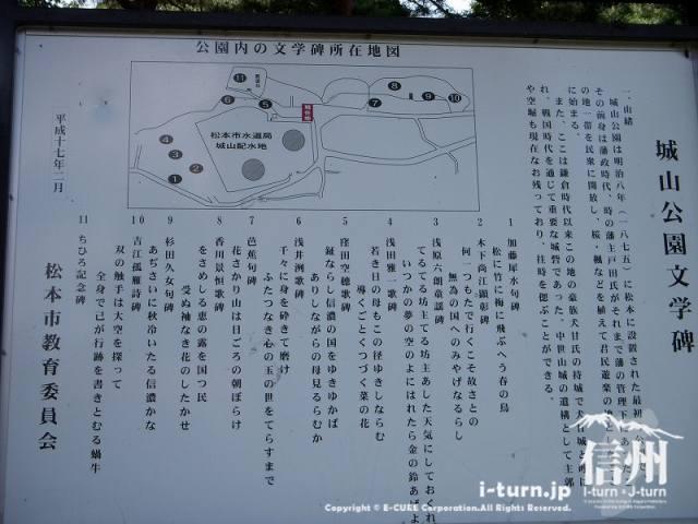 城山公園文学碑の説明書き