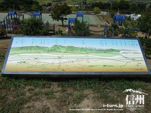 クラフトパークから見る北アルプスの説明
