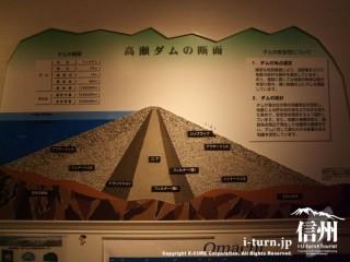 高瀬ダムの断面図