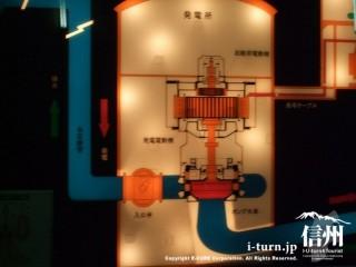 発電所の構造図