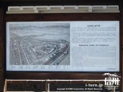 松本城と城下町のことを書いた看板