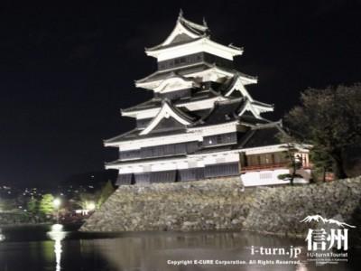 南東から見た松本城