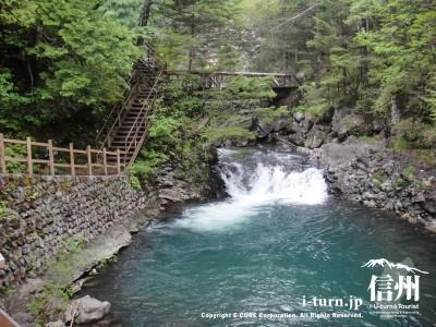 滝つぼから流れ出る水です。