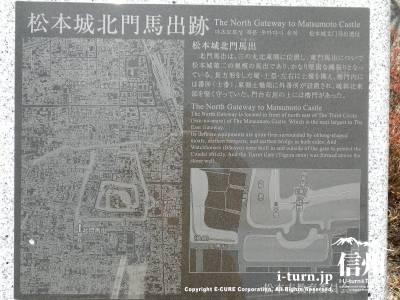 北門馬出跡の碑