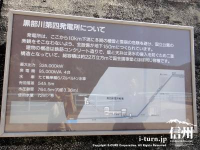 黒部川第四発電所について