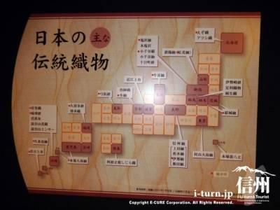 日本の伝統織物が一目でわかるようになっています