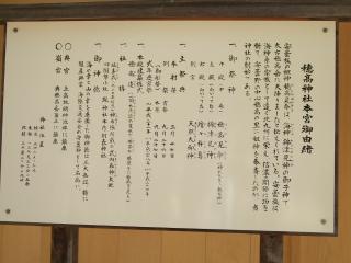 穂高神社の由来