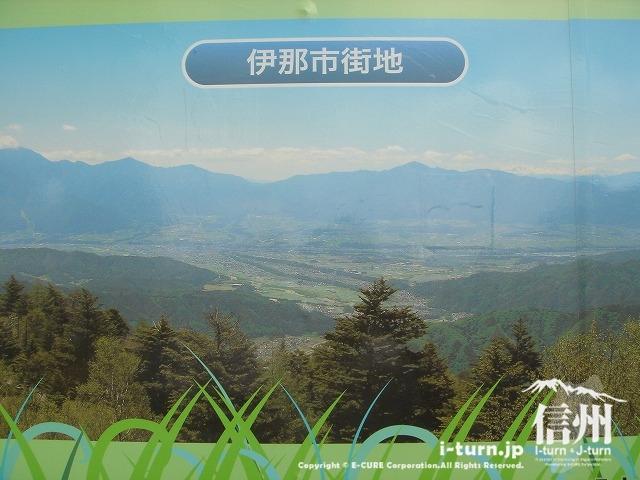 鹿嶺高原(かれいこうげん)の看板にある伊那市市街地の写真