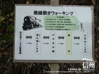 旧国鉄篠ノ井線廃線敷 東平の説明