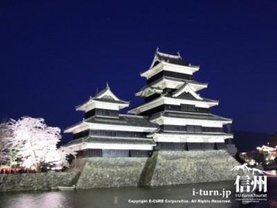 橋から見た松本城