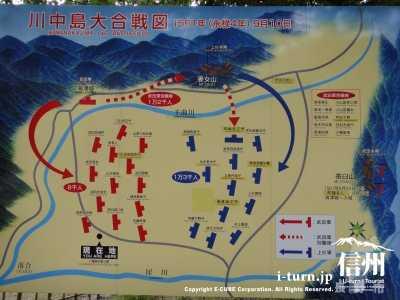 川中島大合戦図