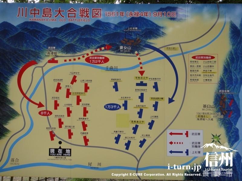 川 中島 の 戦い