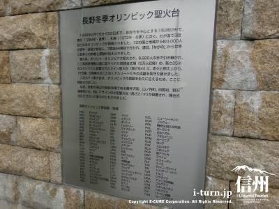 長野五輪オリンピック聖火台