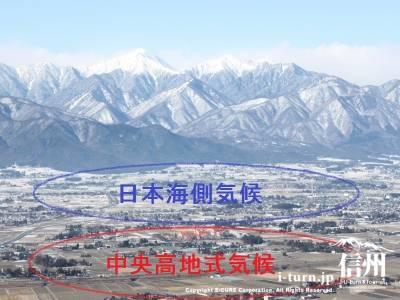 日本海側気候と中央高地式気候