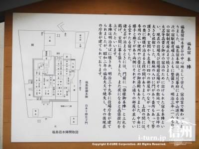 福島宿の説明書き