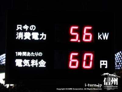 消費電力と電気料金