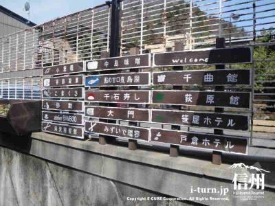 温泉街の案内看板