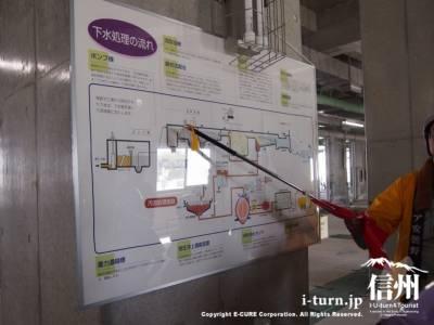 下水が浄化される仕組みを説明